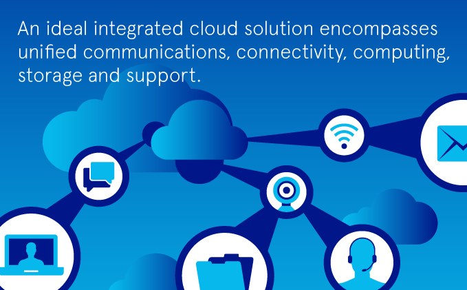 Whitepaper - Fusion: A Guide to Integrated Cloud Solutions